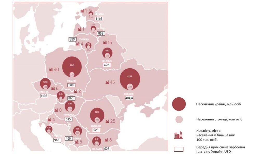 torgovyi potetcial Ukraina
