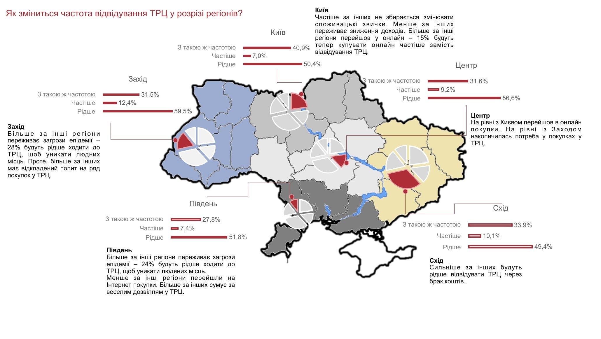 Чи підуть українці до ТРЦ після карантину. Споживчі настрої під час пандемії